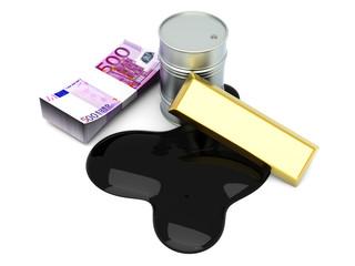 Rohstoff Preis in Euro