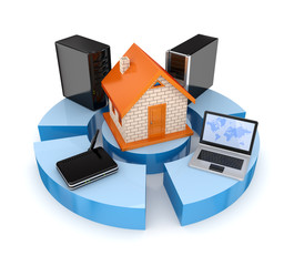 Computer devices around small house