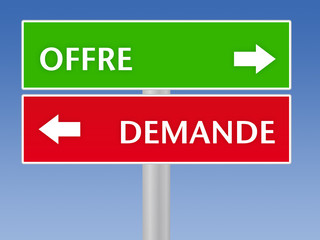 l'offre et la demande