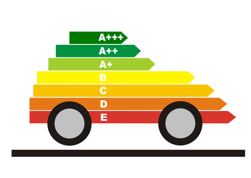 energieeffizienzklasse auto