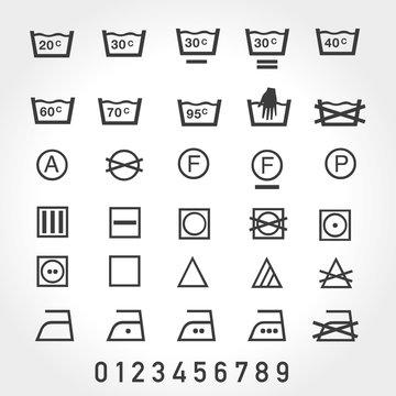 Textil pflege symbole Waschen Reinigen Trocknen Glätten