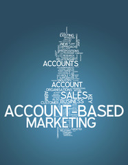 "Word Cloud ""Account-Based Marketing"""