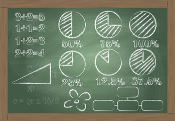 Math formulas on blackboard vector with business concept