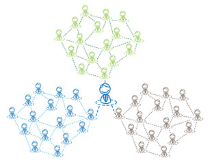 leader groups network