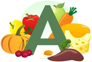 The products containing vitamin A