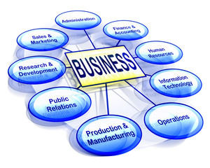 Fototapeta Organizational business chart obraz