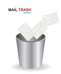 Basket mail trash