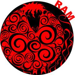 Chinese Horoscope_ram