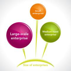 Size of enterprises.