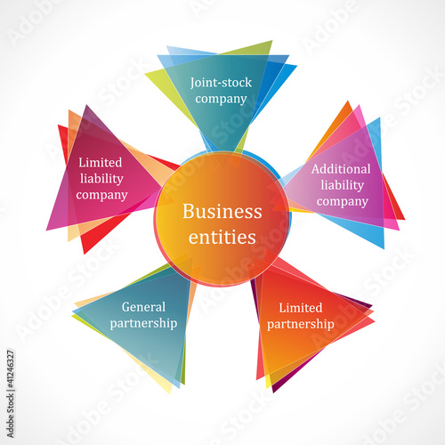 Business Entities Diagram Stock Image And Royalty Free Vector Files
