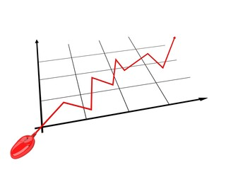 Business financial graph with red computer mouse
