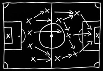 Fussball Taktik - Soccer Tactics