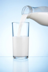Pouring milk from a bottle into a glass on a blue background