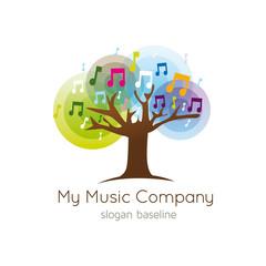 image logo musique