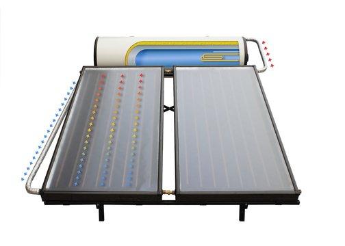 Solar water heater working scheme