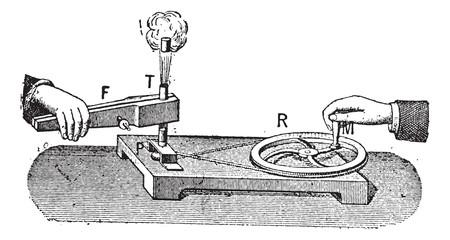 Thermodynamic, vintage engraving.