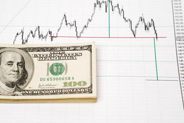 Dollars on graph