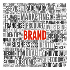 Brand related words in word tag cloud