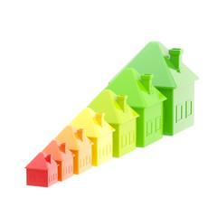 Energy efficiency as a house bar graph