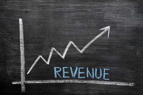 Chart of revenue progress on a chalkboard