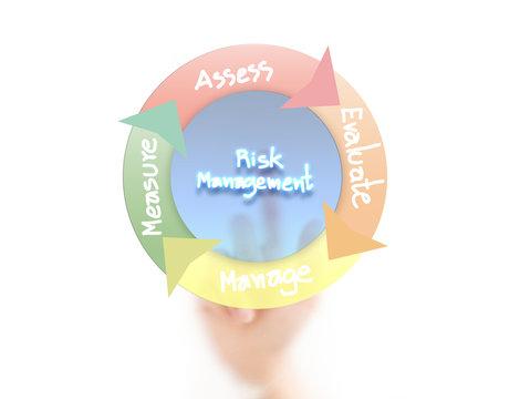 Finger pointing RISK, for risk management concept