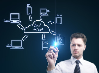 cloud network scheme