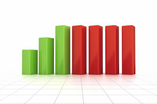 Bar Chart - Growth and Stagnation