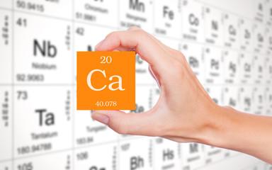 Calcium from Mendeleev's periodic table