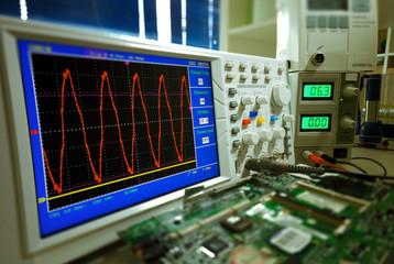 Measurement of a waveform