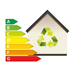 Ökoligisch Energieeffizienzklassen Erneuerbare Energie