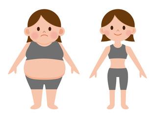 体重 女性