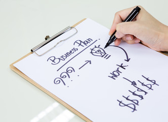 Hnad drawing business plan