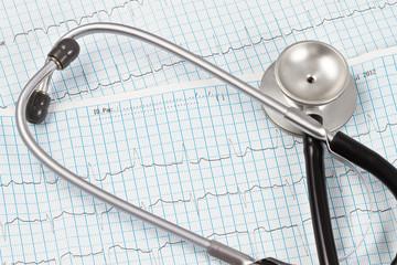 Stethoscope and ECG chart