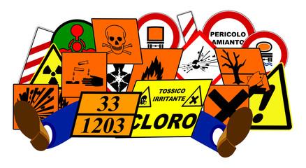 Pericolo chimico - rischio per l'ambiente