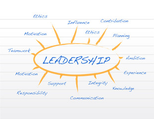 Leadership model on a notepad illustration