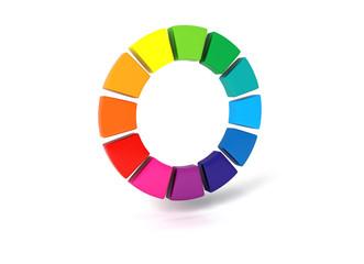 3D Farbrad Colorwheel Farbkreis nach Itten