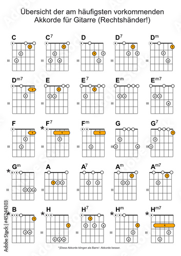 Amazoncom Watch Guitargate  The Guitar Masterclass