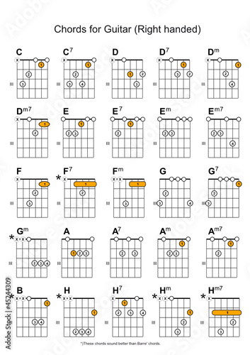 Guitar Chords Stockfotos Und Lizenzfreie Vektoren Auf Fotolia
