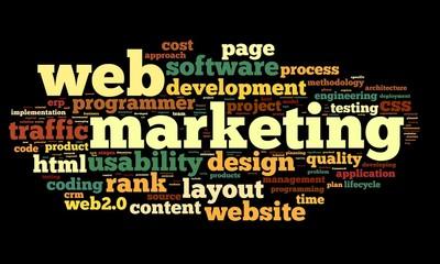 Fotobehang Kranten Web marketing concept in word cloud