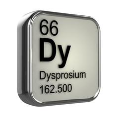 3d Periodic Table - 66 Dysprosium