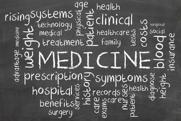 medicine word cloud on blackboard