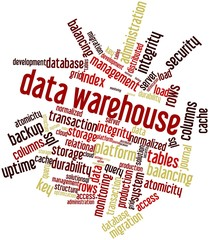 Word cloud for Data Warehouse