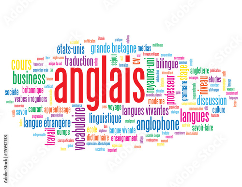 Nuage De Tags Anglais Langues Angleterre Traduction