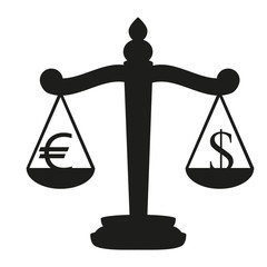 Balance with the currency symbol dollar and euro