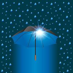 Parapluie_Pluie_Soleil