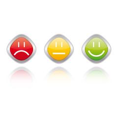 Bewertungsampel - positiv - neutral - negativ