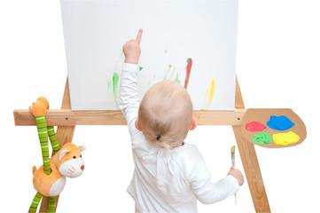 Kunstunterricht, malen als Herausforderung.
