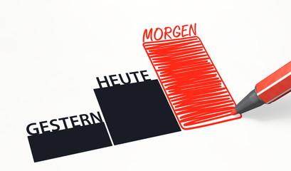 Stift- & Schriftserie: Diagramm GESTERN - HEUTE - MORGEN