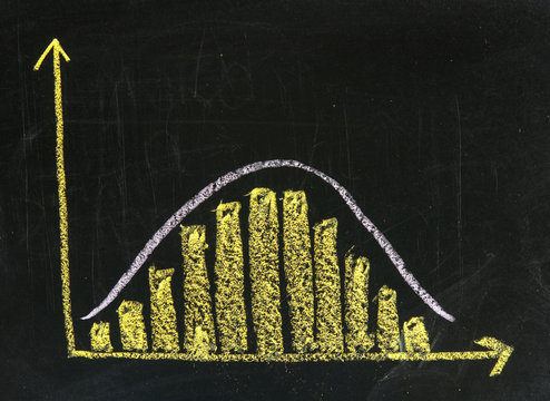 histogram with Gaussian distribution on blackboard