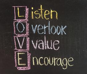 LOVE acronym